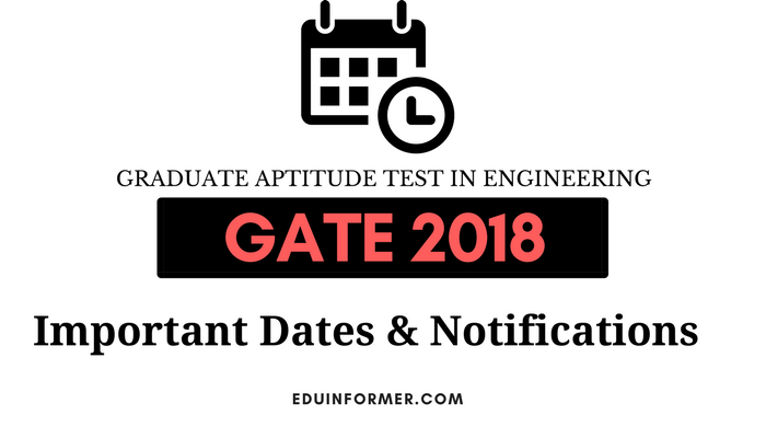 GATE 2019 Important Dates and Notifications