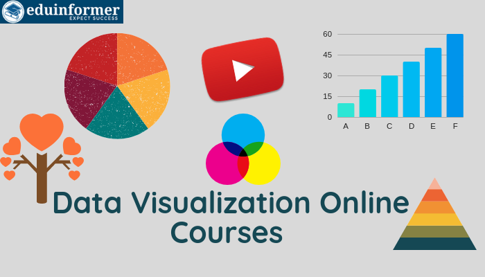 Data Visualization: 8 Best Free Online Courses for Everyone