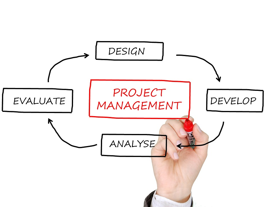 Project Management Career Guide For 2020 1