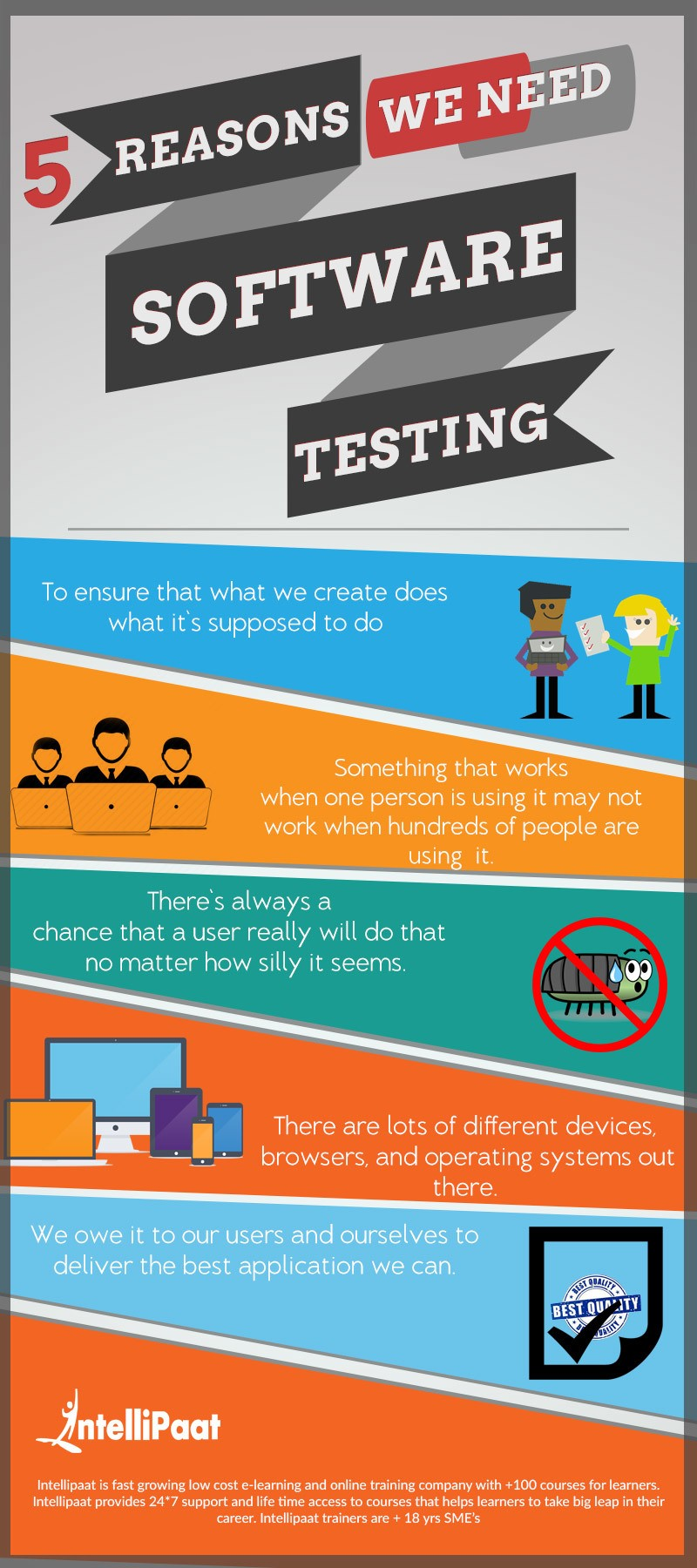 why we need software testing